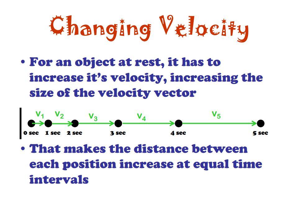 Changing Velocity