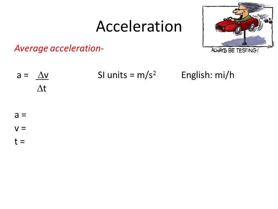 Average acceleration- a =  vSI units = m/s 2 English: mi/h  t a = v = t = Acceleration