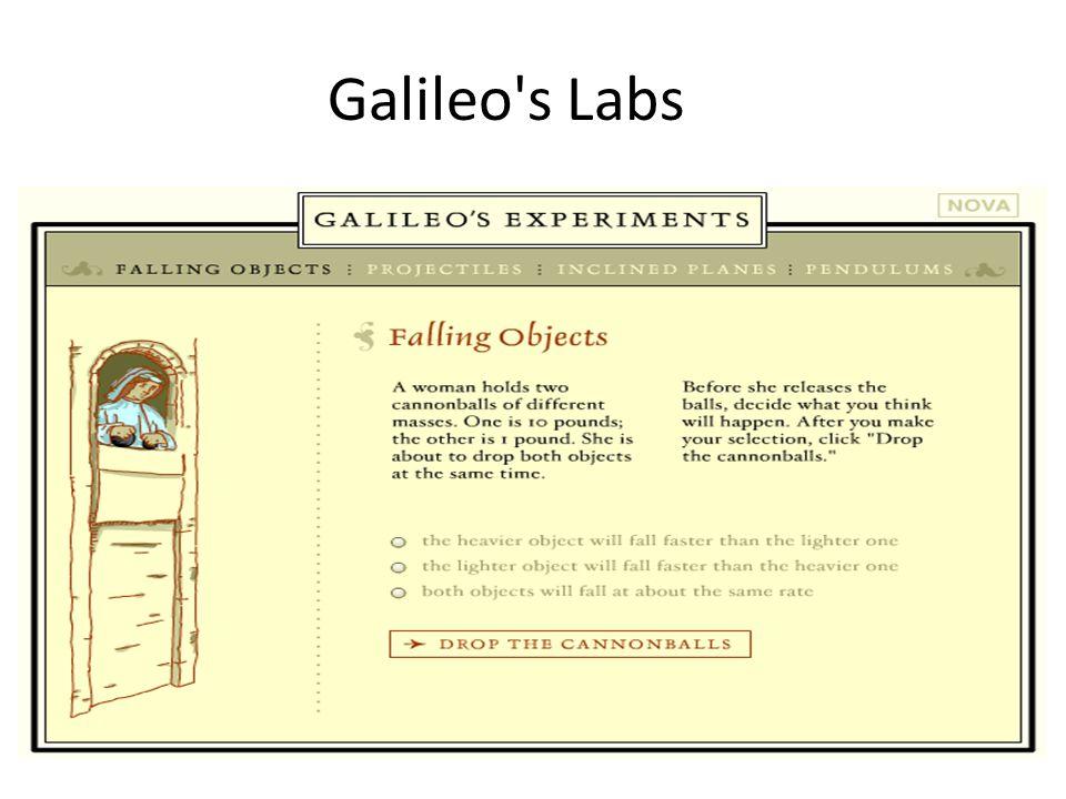 Galileo s Labs