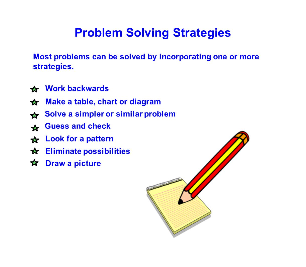 Plan for Solving a Word Problem Plan: Read the problem several times.