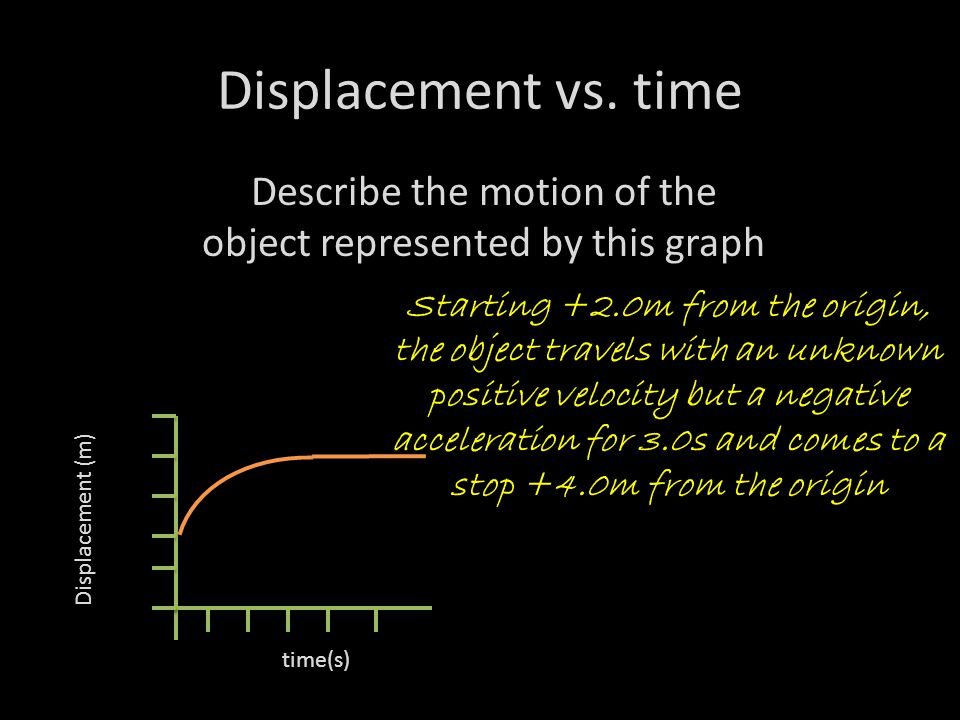 How do we get displacement from a v/t graph.By finding the area under the graph.