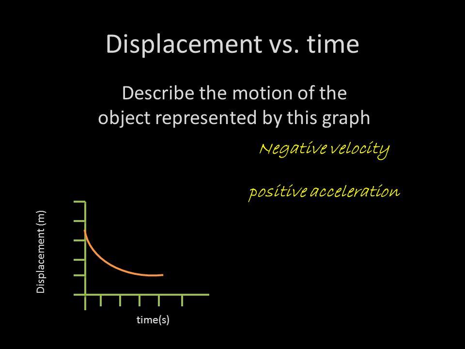 Displacement vs.