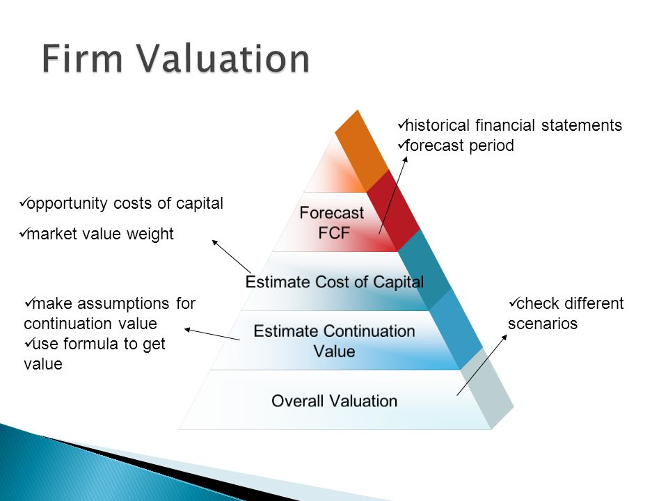 Forecast FCF Estimate Cost of Capital Estimate Continuation Value Overall Valuation historical financial statements forecast period opportunity costs of capital market value weight make assumptions for continuation value use formula to get value check different scenarios