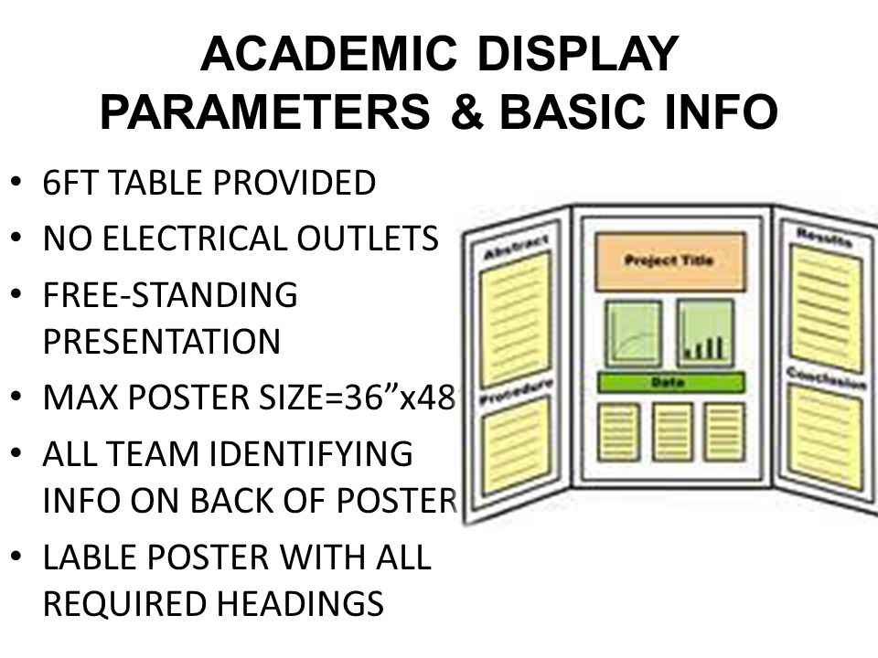 """ACADEMIC DISPLAY PARAMETERS & BASIC INFO 6FT TABLE PROVIDED NO ELECTRICAL OUTLETS FREE-STANDING PRESENTATION MAX POSTER SIZE=36""""x48"""" ALL TEAM IDENTIFY"""