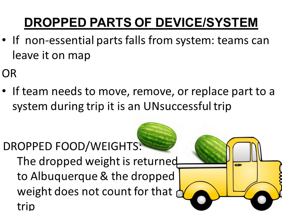 DROPPED PARTS OF DEVICE/SYSTEM If non-essential parts falls from system: teams can leave it on map OR If team needs to move, remove, or replace part t