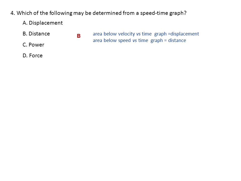 4.Which of the following may be determined from a speed-time graph.