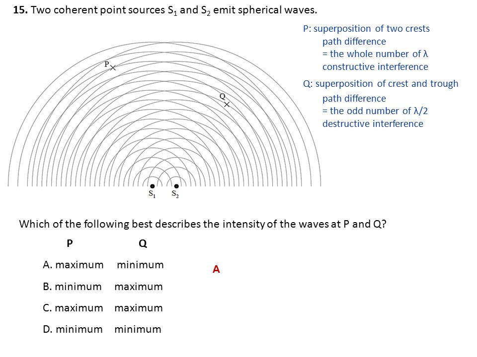 15.Two coherent point sources S 1 and S 2 emit spherical waves.