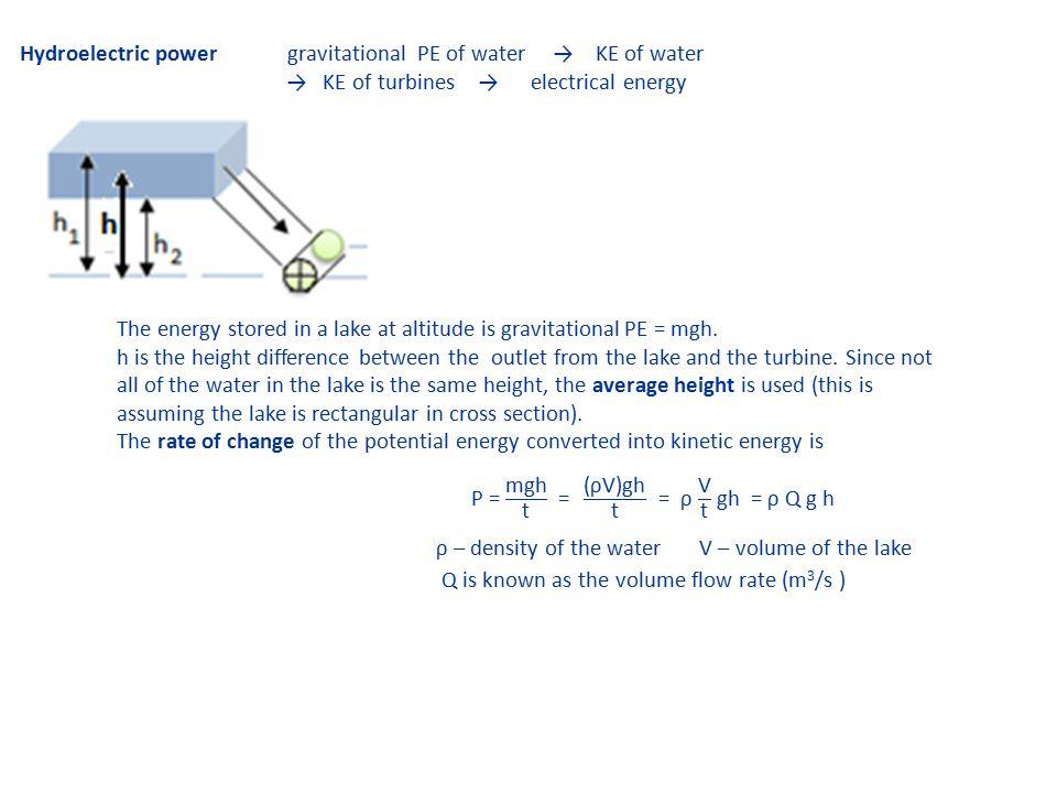 Hydroelectric power gravitational PE of water → KE of water → KE of turbines → electrical energy