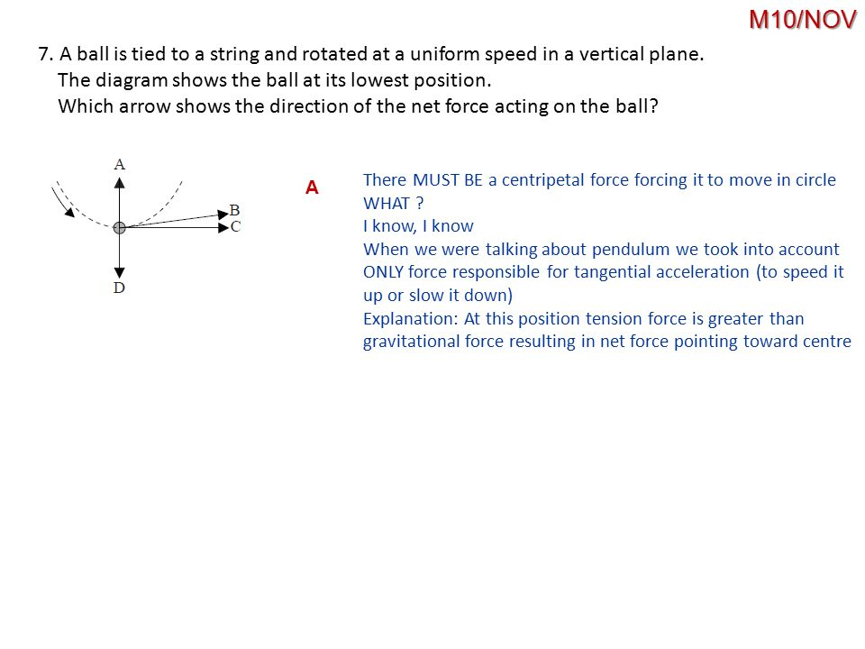 7.A ball is tied to a string and rotated at a uniform speed in a vertical plane.