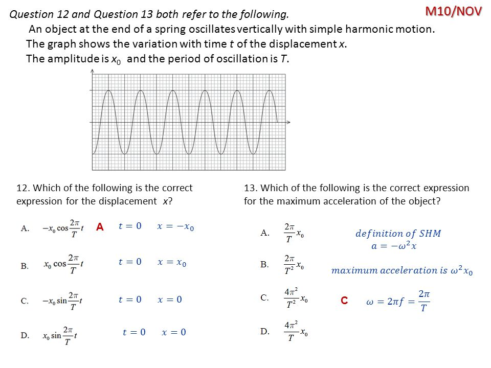 M10/NOV A Question 12 and Question 13 both refer to the following.