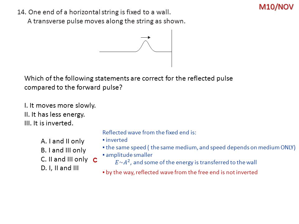 14. One end of a horizontal string is fixed to a wall. A transverse pulse moves along the string as shown. CM10/NOV Which of the following statements