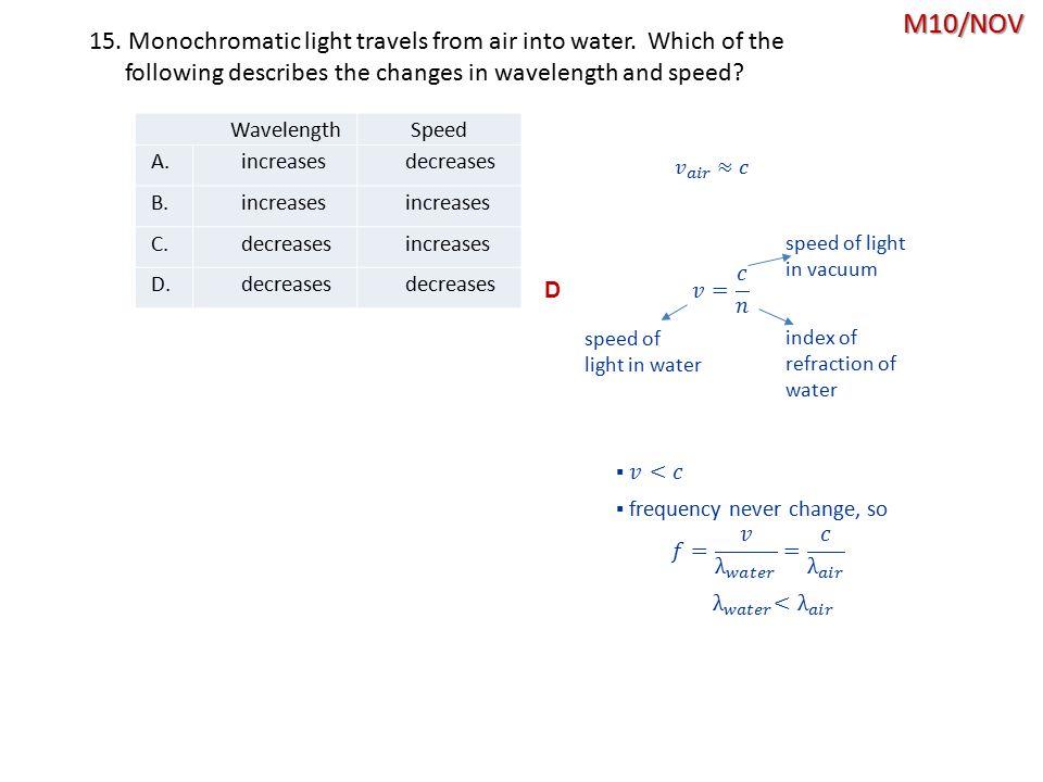 M10/NOV D WavelengthSpeed A.increasesdecreases B.increases C.decreasesincreases D.decreases 15.