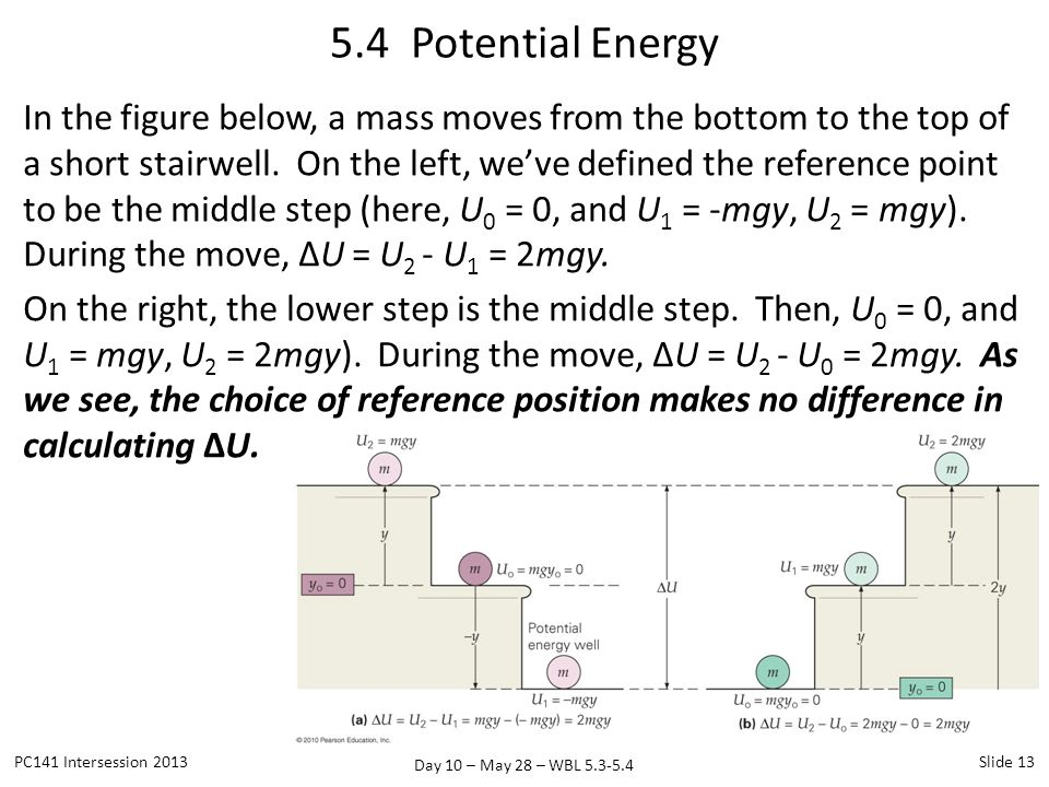 Day 10 – May 28 – WBL 5.3-5.4 5.4 Potential Energy PC141 Intersession 2013Slide 13 In the figure below, a mass moves from the bottom to the top of a s