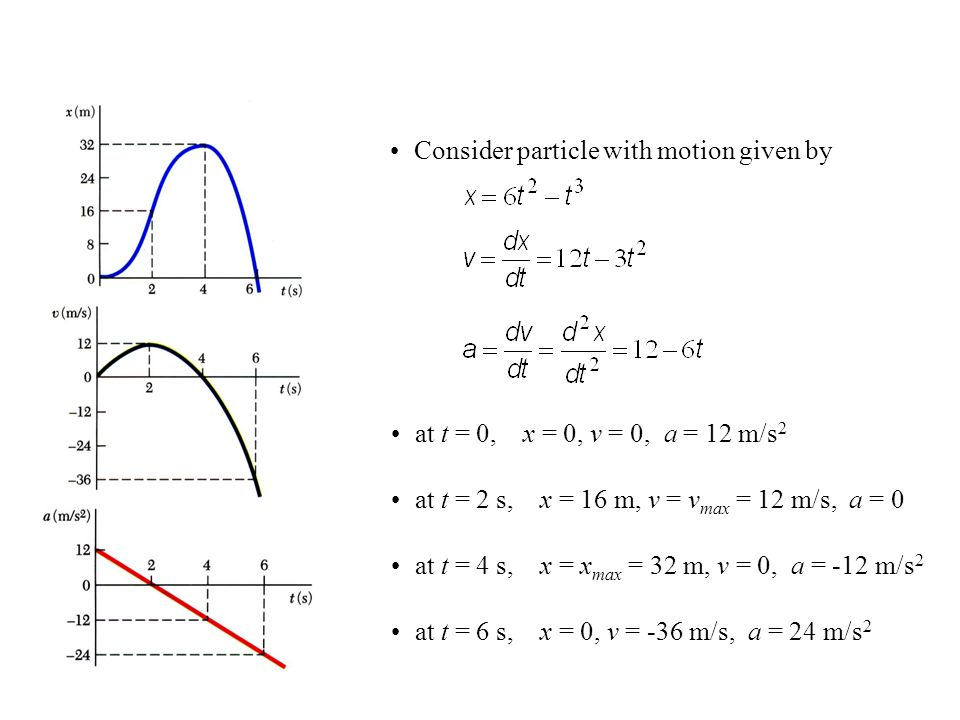 Consider particle with motion given by at t = 0, x = 0, v = 0, a = 12 m/s 2 at t = 2 s, x = 16 m, v = v max = 12 m/s, a = 0 at t = 4 s, x = x max = 32