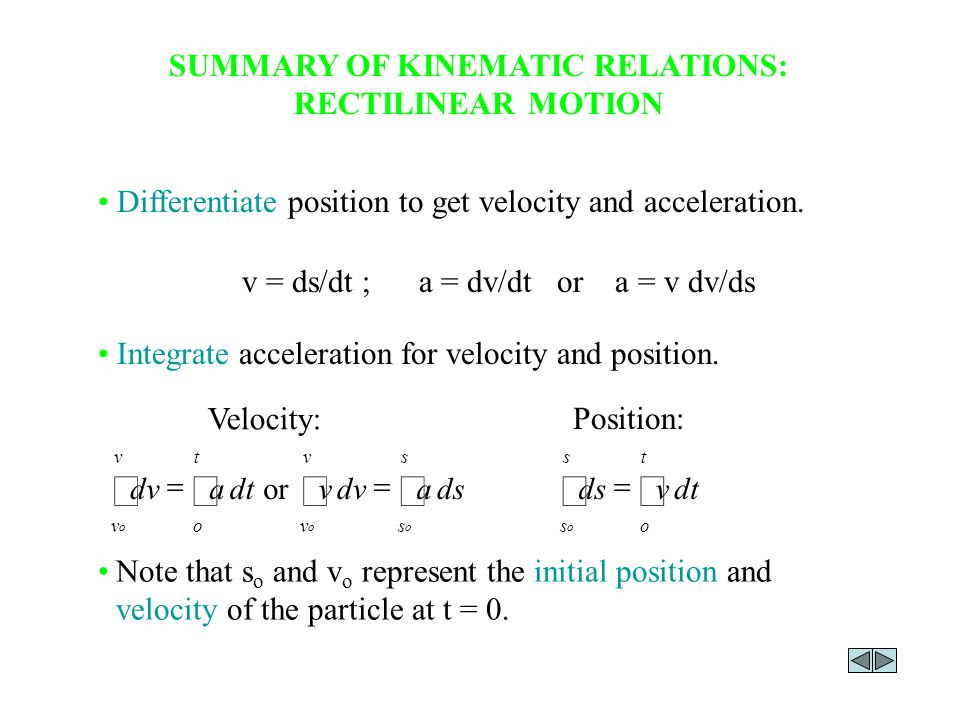 SUMMARY OF KINEMATIC RELATIONS: RECTILINEAR MOTION Differentiate position to get velocity and acceleration. v = ds/dt ; a = dv/dt or a = v dv/ds Integ