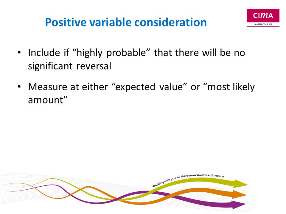 Negative variable consideration A right of return gives rise to: - revenue net of any expected refund - refund liability - asset (right to recover asset) Suppose: cash sale of 1000, cost of sales 600, expected return of 200.