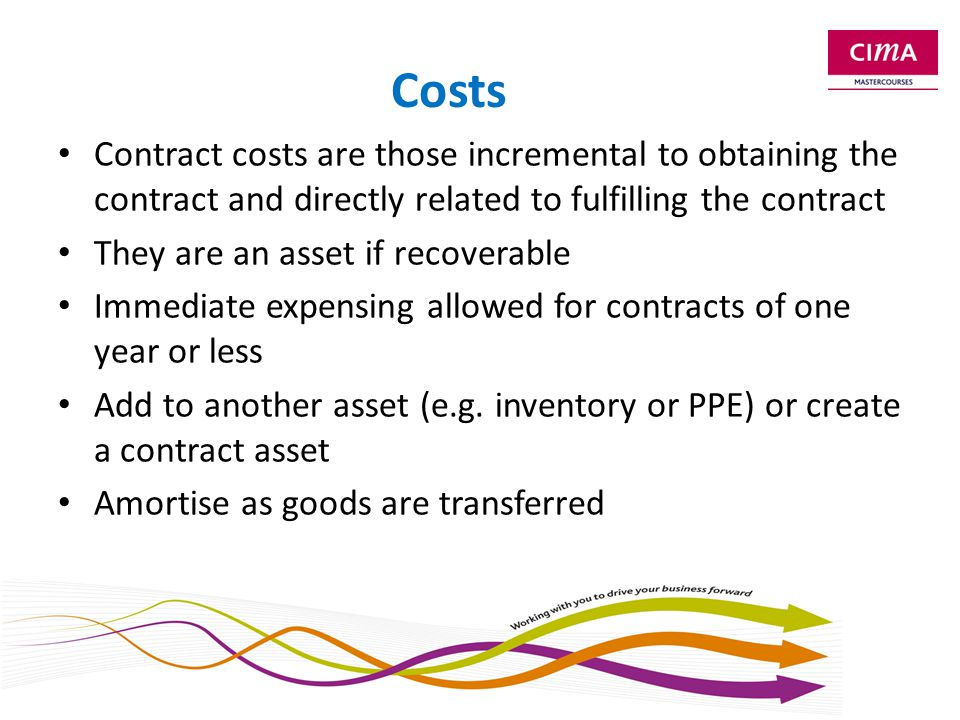 Examples of contract costs? Taking customers out to lunch? Sales commissions? Administrative costs?