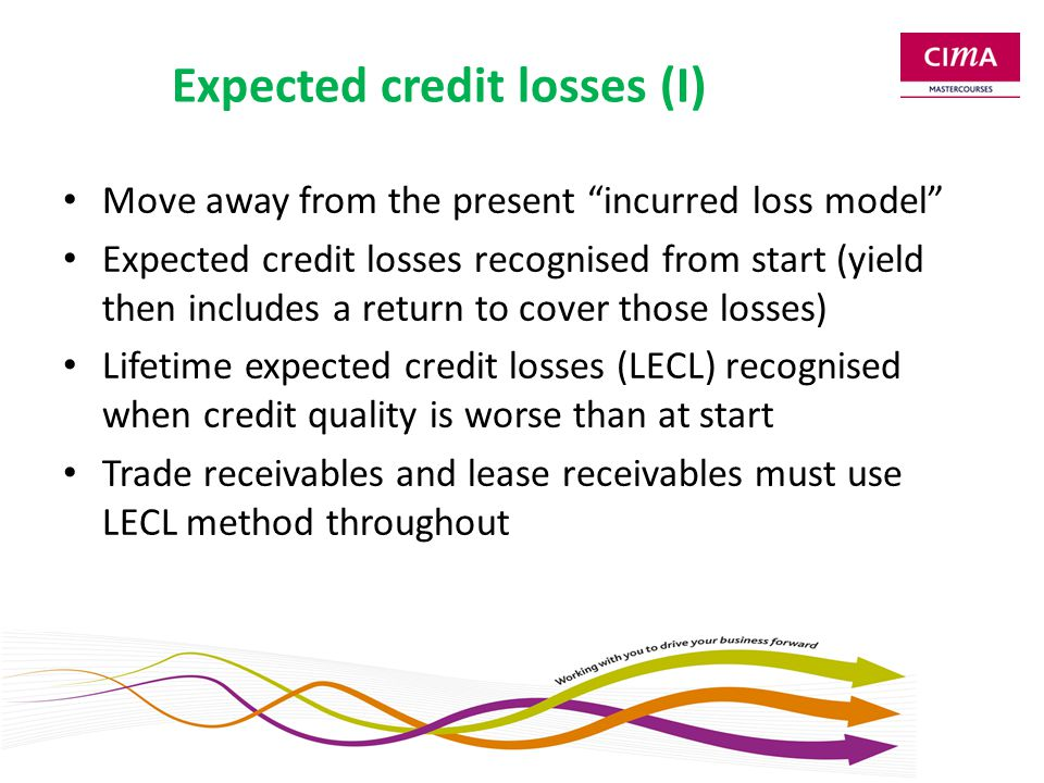 Expected credit losses (II) At start, recognise credit losses expected in next 12 months (interest revenue calculated on gross asset) When credit quality deteriorates significantly to below investment grade (or payments are 30+ days overdue), recognise lifetime expected credit losses (interest revenue still on gross asset) When credit loss occurs, start calculating interest revenue on net carrying amount (amortised cost)