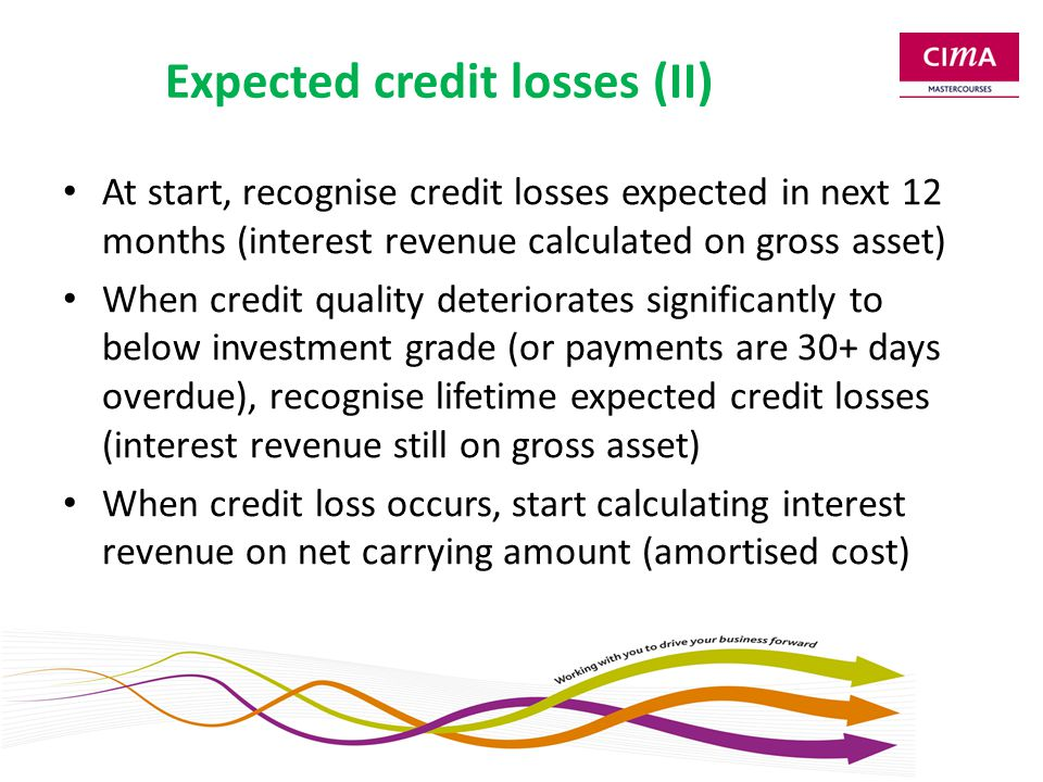 Expected credit losses (III) LECL is a DCF measure of weighted average of probabilities of default 12-month expected credit losses are amount of the LECL associated with probability of default in next 12 months