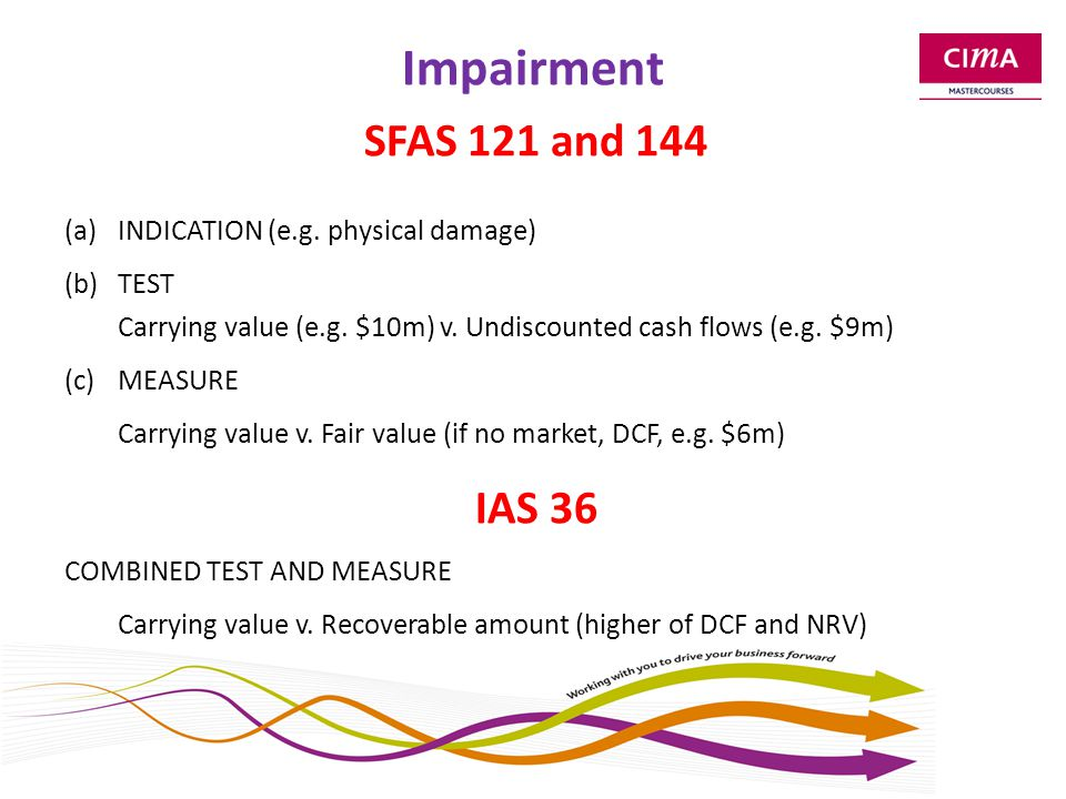 Impaired Asset Carrying value (NBV)= 8 Net realisable value = 4 Undiscounted cash flows= 9 Discounted cash flows= 6 IFRS Impairment= .