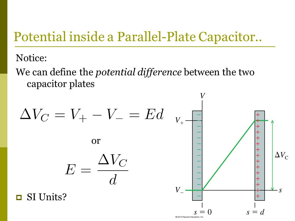 Notice: We can define the potential difference between the two capacitor plates or  SI Units.