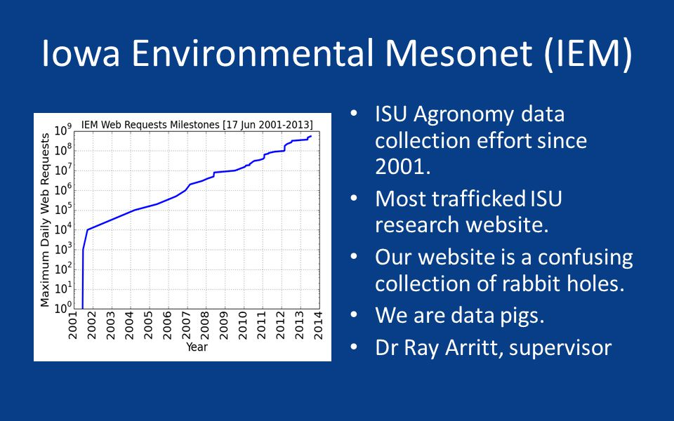 Iowa Environmental Mesonet (IEM) ISU Agronomy data collection effort since 2001.