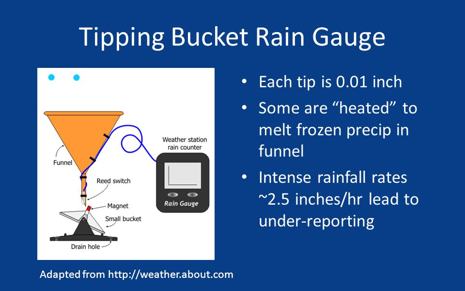 Tipping Bucket Rain Gauge Each tip is 0.01 inch Some are heated to melt frozen precip in funnel Intense rainfall rates ~2.5 inches/hr lead to under-reporting Adapted from http://weather.about.com