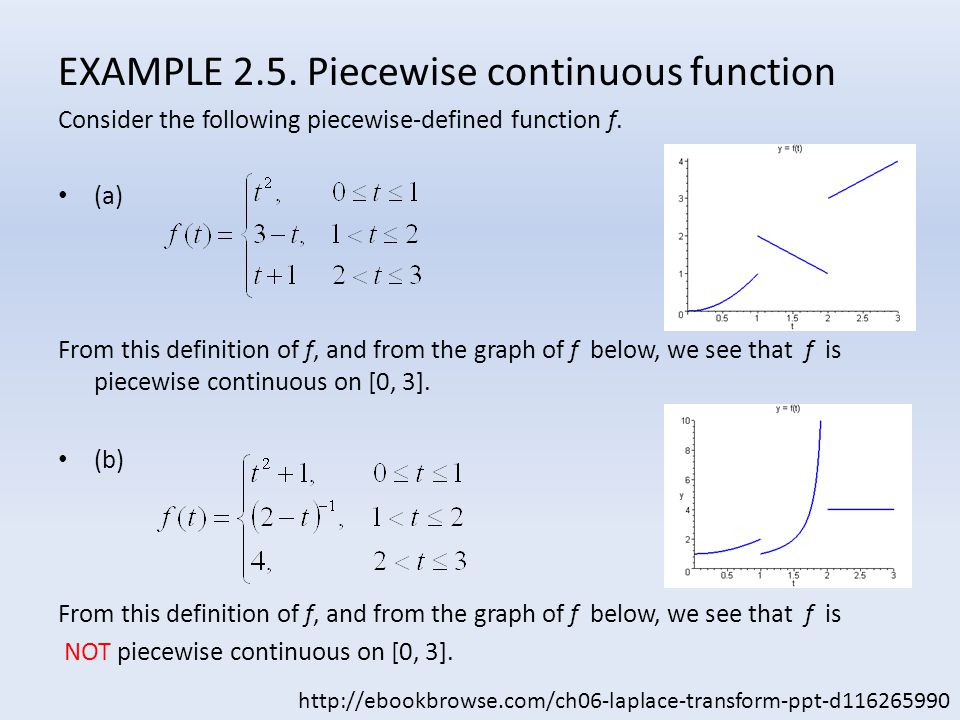 EXAMPLE 2.5. Piecewise continuous function Consider the following piecewise-defined function f. (a) From this definition of f, and from the graph of f