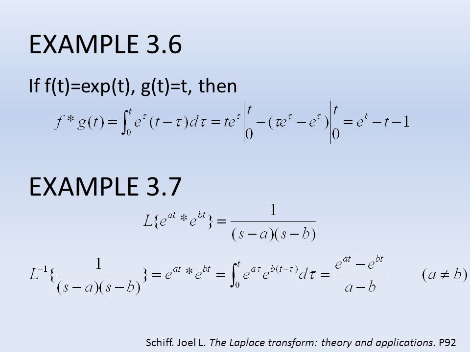 EXAMPLE 3.6 If f(t)=exp(t), g(t)=t, then EXAMPLE 3.7 Schiff. Joel L. The Laplace transform: theory and applications. P92
