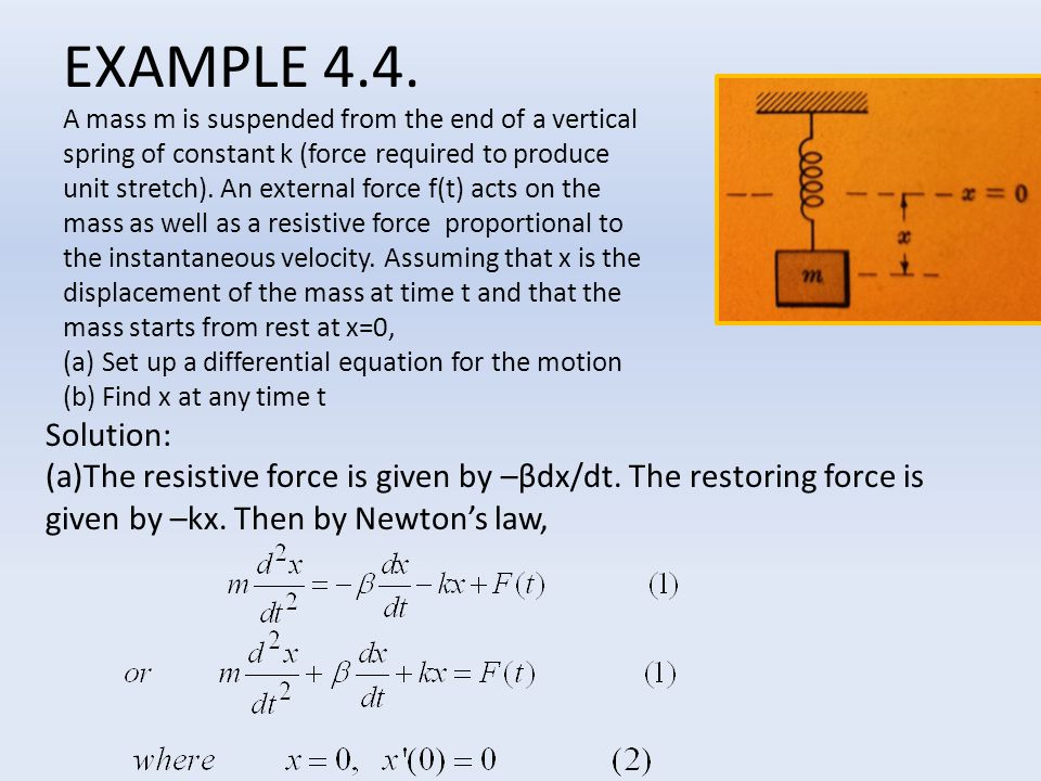 EXAMPLE 4.4. A mass m is suspended from the end of a vertical spring of constant k (force required to produce unit stretch). An external force f(t) ac