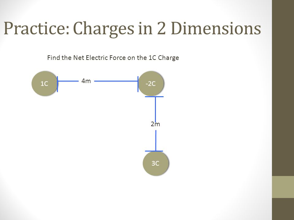 Practice: Charges in 2 Dimensions 1C -2C 3C 4m 2m Find the Net Electric Force on the 1C Charge