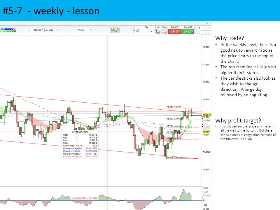 #5-7 - weekly - lesson Why trade.