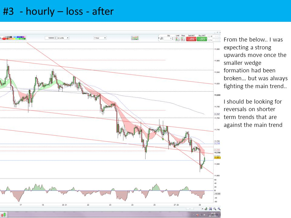 #3 - hourly – loss - after From the below..