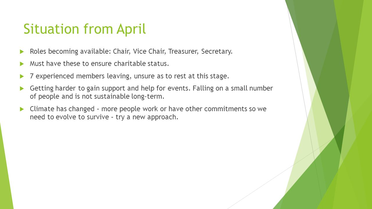 Situation from April  Roles becoming available: Chair, Vice Chair, Treasurer, Secretary.