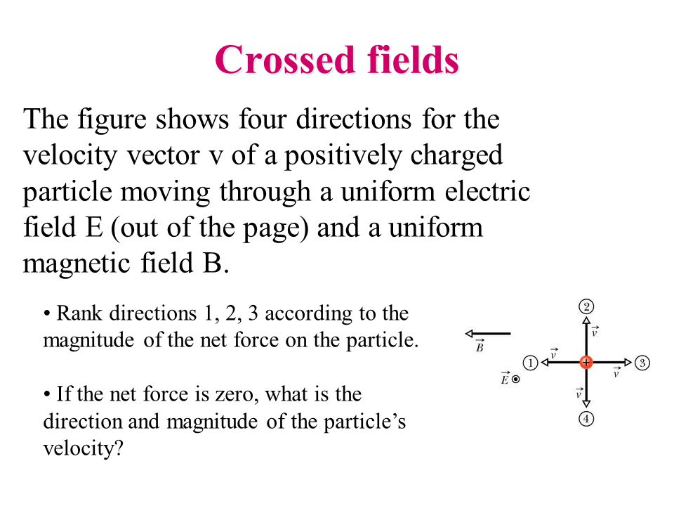 Crossed fields The figure shows four directions for the velocity vector v of a positively charged particle moving through a uniform electric field E (out of the page) and a uniform magnetic field B.