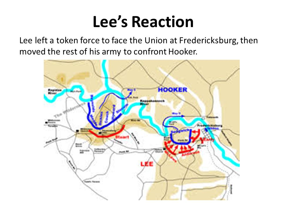 Lee's Reaction Lee left a token force to face the Union at Fredericksburg, then moved the rest of his army to confront Hooker.