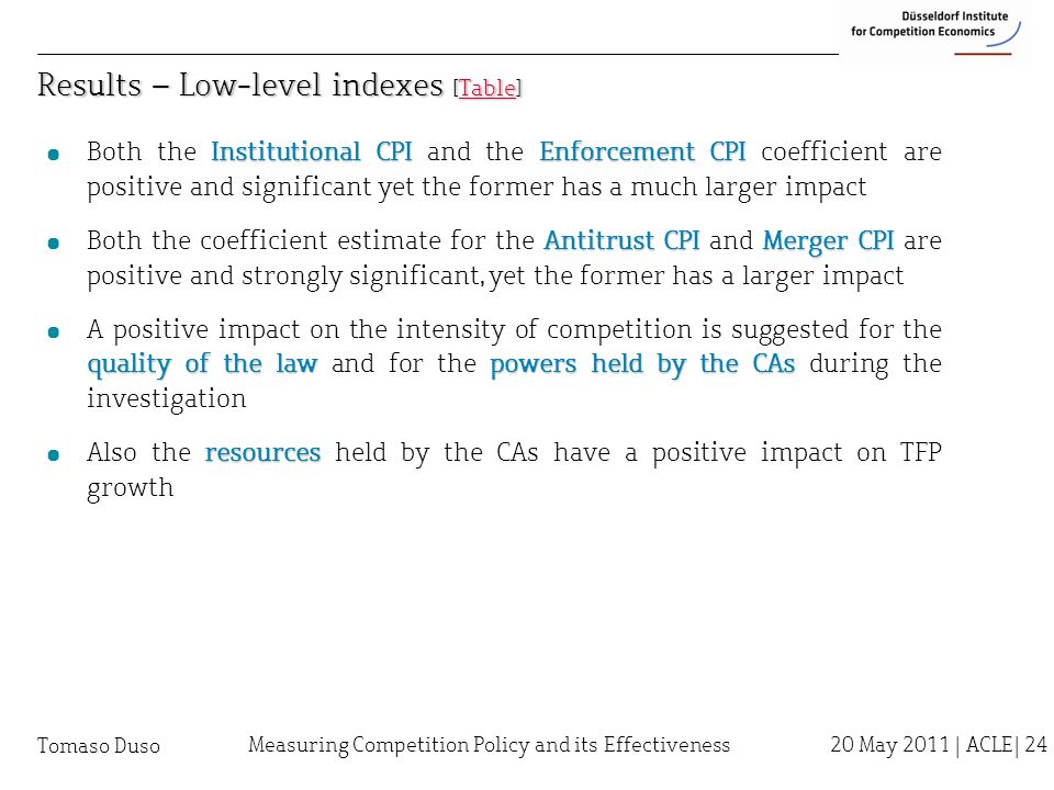 Tomaso Duso Results – Low-level indexes [Table] Table Institutional CPI Enforcement CPI ¤ Both the Institutional CPI and the Enforcement CPI coefficient are positive and significant yet the former has a much larger impact Antitrust CPI Merger CPI ¤ Both the coefficient estimate for the Antitrust CPI and Merger CPI are positive and strongly significant, yet the former has a larger impact quality of the lawpowers held by the CAs ¤ A positive impact on the intensity of competition is suggested for the quality of the law and for the powers held by the CAs during the investigation resources ¤ Also the resources held by the CAs have a positive impact on TFP growth Measuring Competition Policy and its Effectiveness 20 May 2011 | ACLE| 24