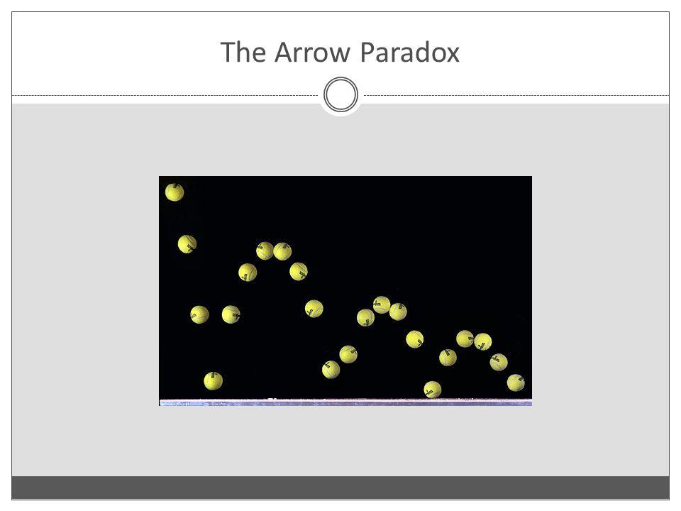 The Arrow Paradox