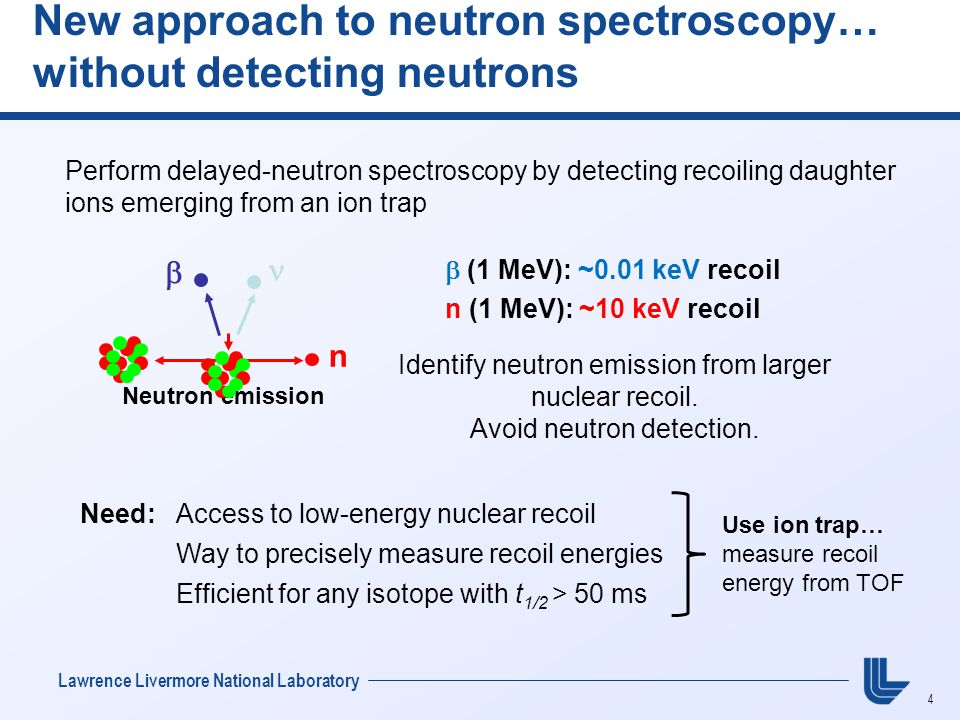 4 Lawrence Livermore National Laboratory New approach to neutron spectroscopy… without detecting neutrons  Neutron emission n n (1 MeV): ~10 keV recoil Identify neutron emission from larger nuclear recoil.