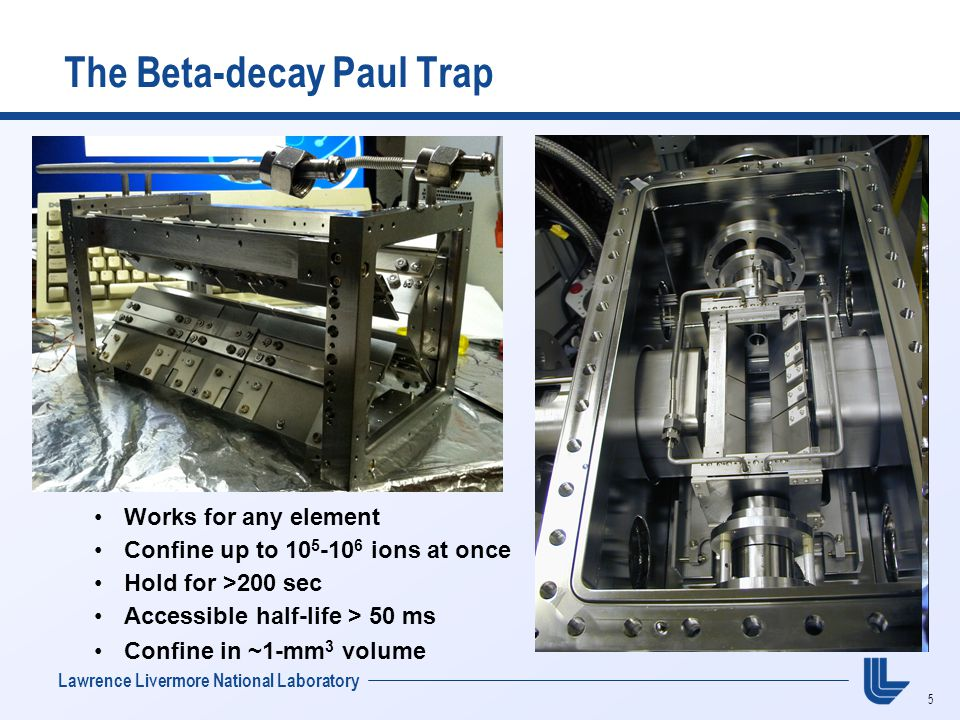 5 Lawrence Livermore National Laboratory The Beta-decay Paul Trap Works for any element Confine up to 10 5 -10 6 ions at once Hold for >200 sec Accessible half-life > 50 ms Confine in ~1-mm 3 volume