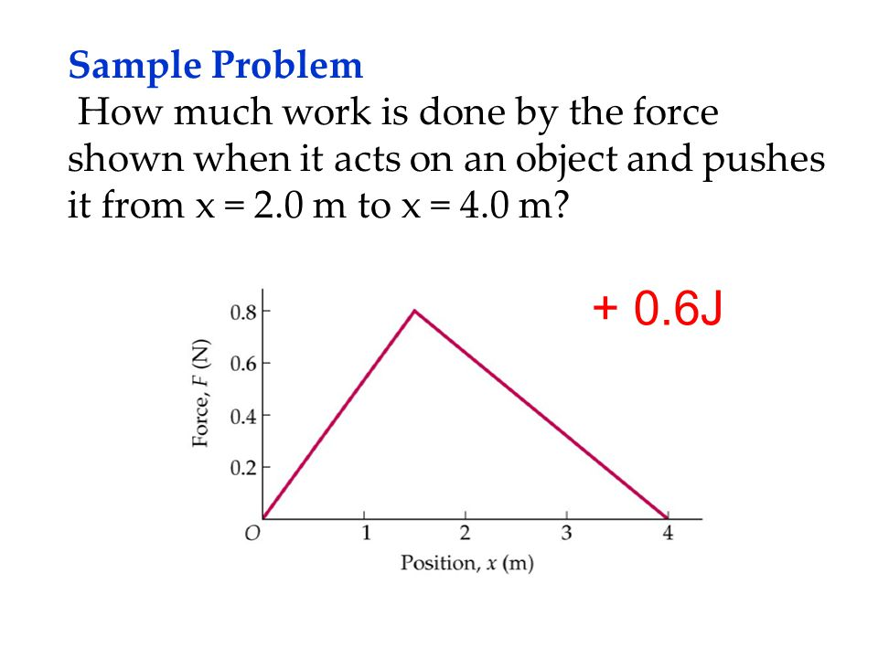 Sample Problem How much work is done by the force shown when it acts on an object and pushes it from x = 2.0 m to x = 4.0 m.