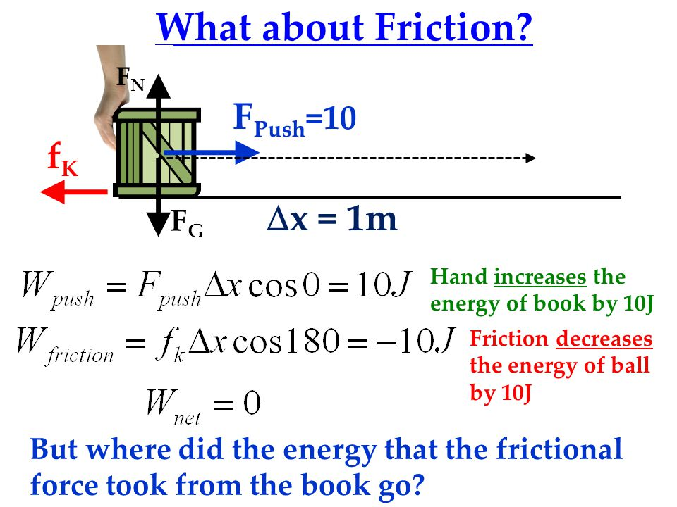 What about Friction.