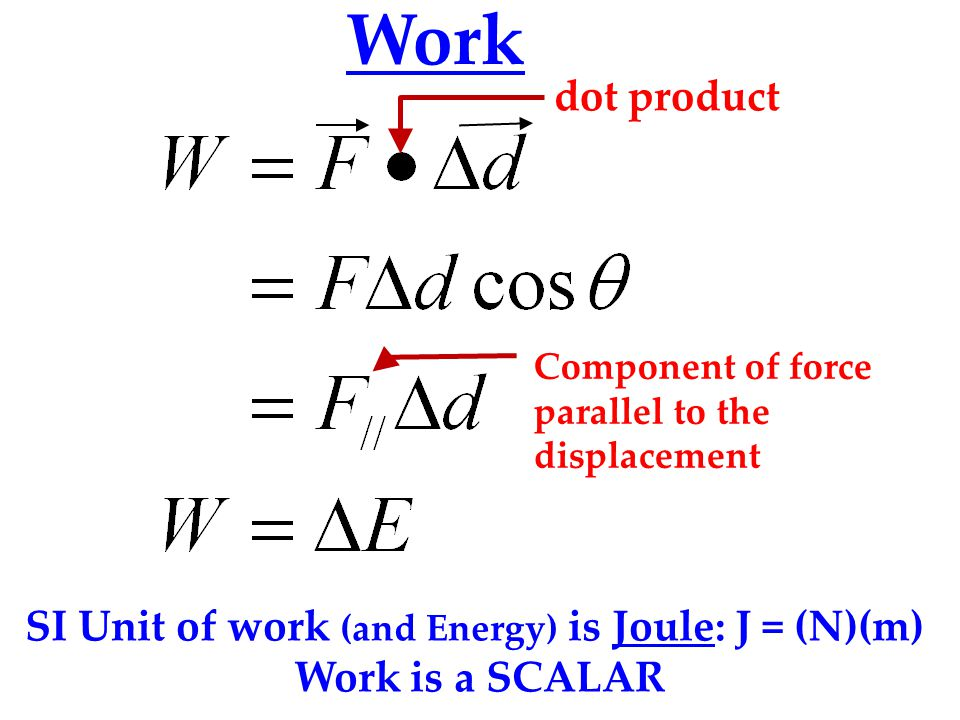 Work dot product Component of force parallel to the displacement SI Unit of work (and Energy) is Joule: J = (N)(m) Work is a SCALAR