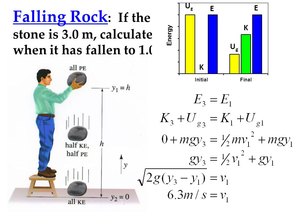 Falling Rock : If the original height of the stone is 3.0 m, calculate the stone's speed when it has fallen to 1.0 m above the ground.