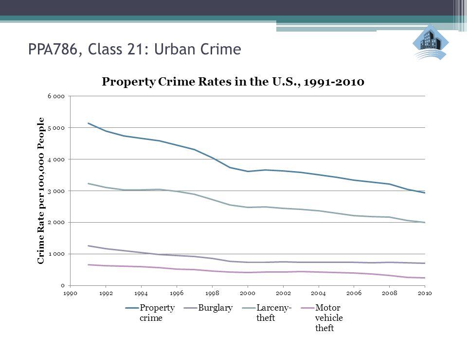 PPA786, Class 21: Urban Crime