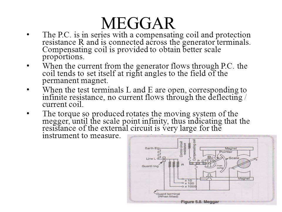 MEGGAR The P.C. is in series with a compensating coil and protection resistance R and is connected across the generator terminals. Compensating coil i