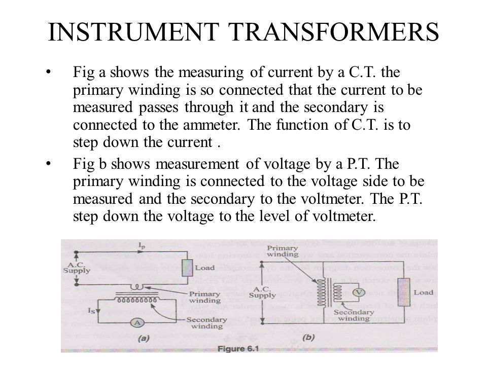 INSTRUMENT TRANSFORMERS Fig a shows the measuring of current by a C.T. the primary winding is so connected that the current to be measured passes thro