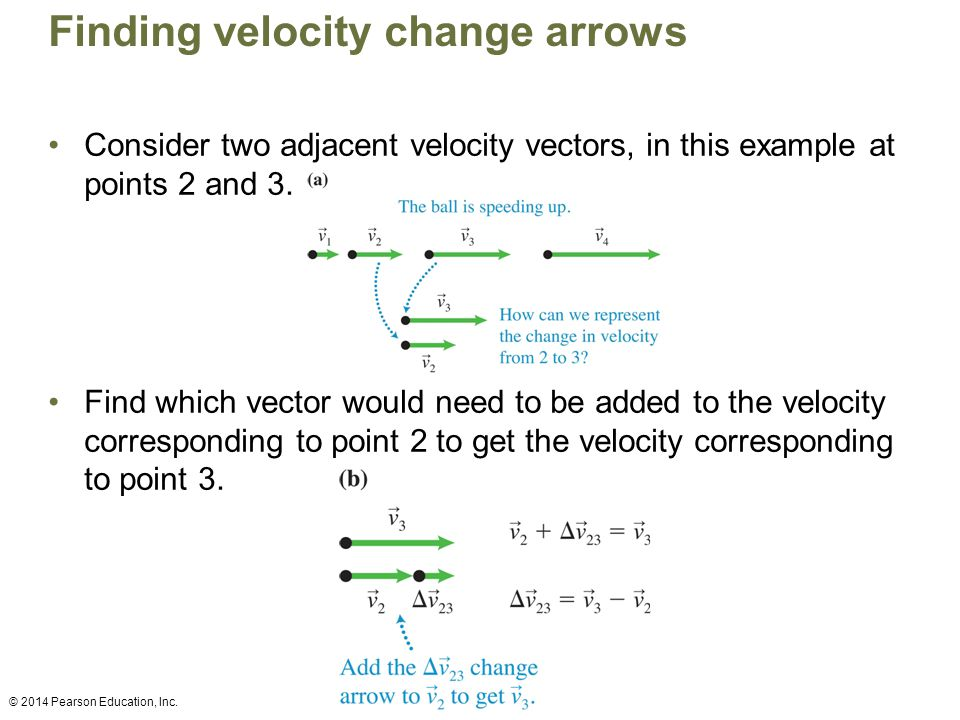 Finding velocity change arrows Consider two adjacent velocity vectors, in this example at points 2 and 3.