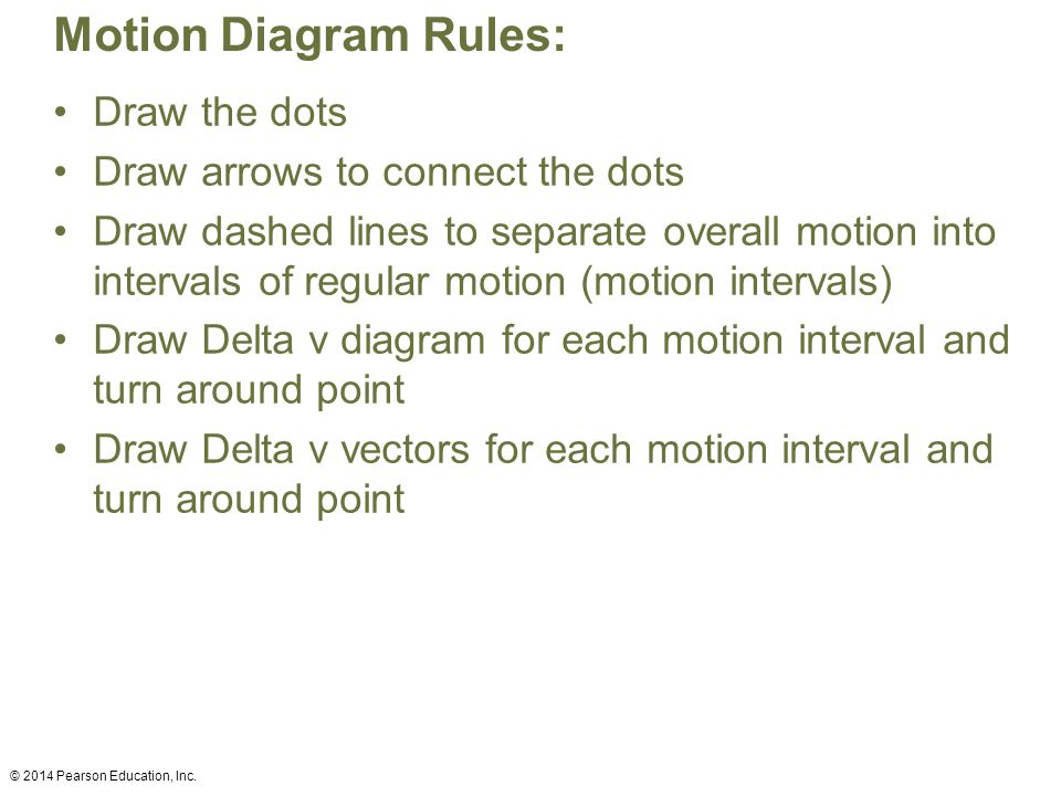 Motion Diagram Rules: Draw the dots Draw arrows to connect the dots Draw dashed lines to separate overall motion into intervals of regular motion (motion intervals) Draw Delta v diagram for each motion interval and turn around point Draw Delta v vectors for each motion interval and turn around point © 2014 Pearson Education, Inc.
