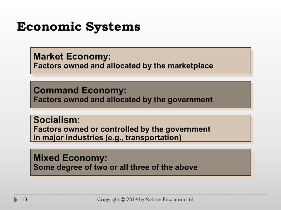 Economic Systems Copyright © 2014 by Nelson Education Ltd.13